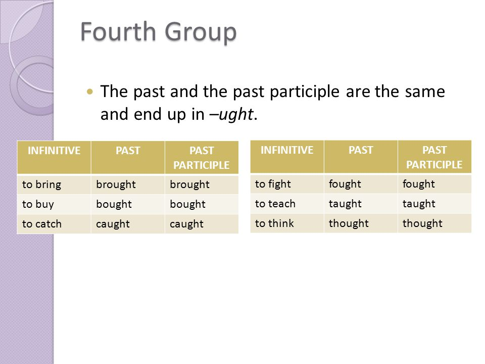 Fourth Group The past and the past participle are the same and end up in –ught. INFINITIVEPASTPAST PARTICIPLE to bringbrought to buybought to catchcau