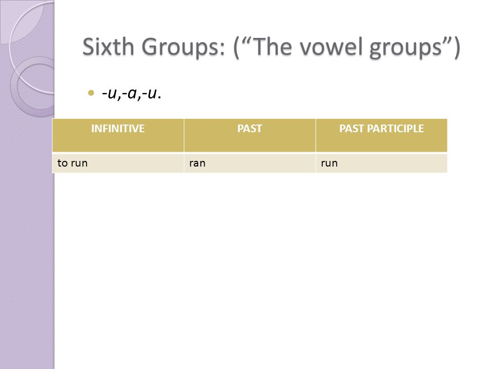 "Sixth Groups: (""The vowel groups"") -u,-a,-u. INFINITIVEPASTPAST PARTICIPLE to runranrun"