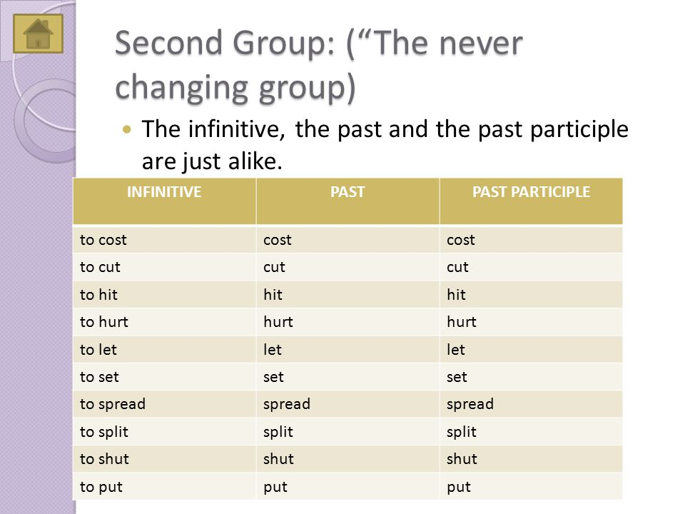 Second Group: ( The never changing group) The infinitive, the past and the past participle are just alike.