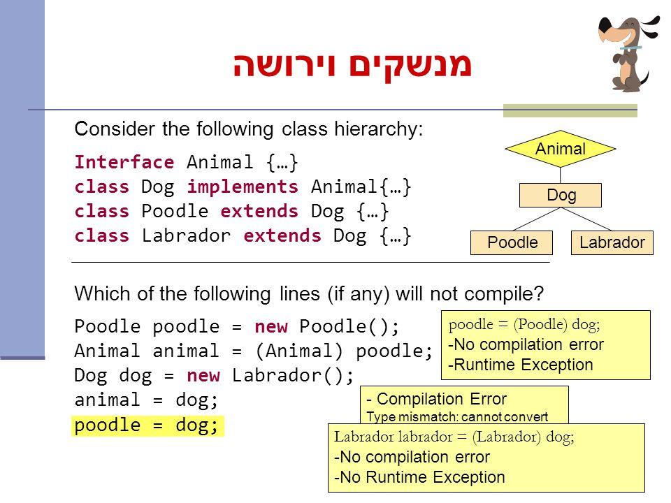 5 מנשקים וירושה Consider the following class hierarchy: Interface Animal {…} class Dog implements Animal{…} class Poodle extends Dog {…} class Labrador extends Dog {…} Which of the following lines (if any) will not compile.