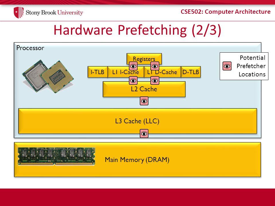 CSE502: Computer Architecture Processor Hardware Prefetching (2/3) Registers L1 I-Cache L1 D-Cache L2 Cache D-TLB I-TLB Main Memory (DRAM) L3 Cache (LLC) Potential Prefetcher Locations