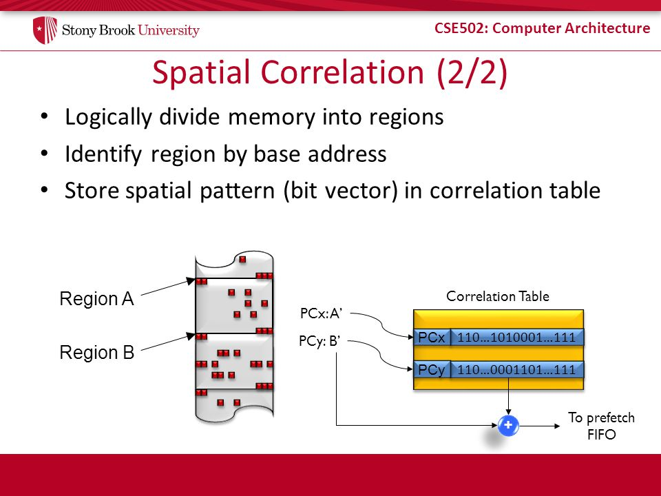 CSE502: Computer Architecture Logically divide memory into regions Identify region by base address Store spatial pattern (bit vector) in correlation table Spatial Correlation (2/2) Region A Region B Correlation Table PCx: A' PCy: B' 110…1010001…111 110…0001101…111 PCx PCy + + To prefetch FIFO
