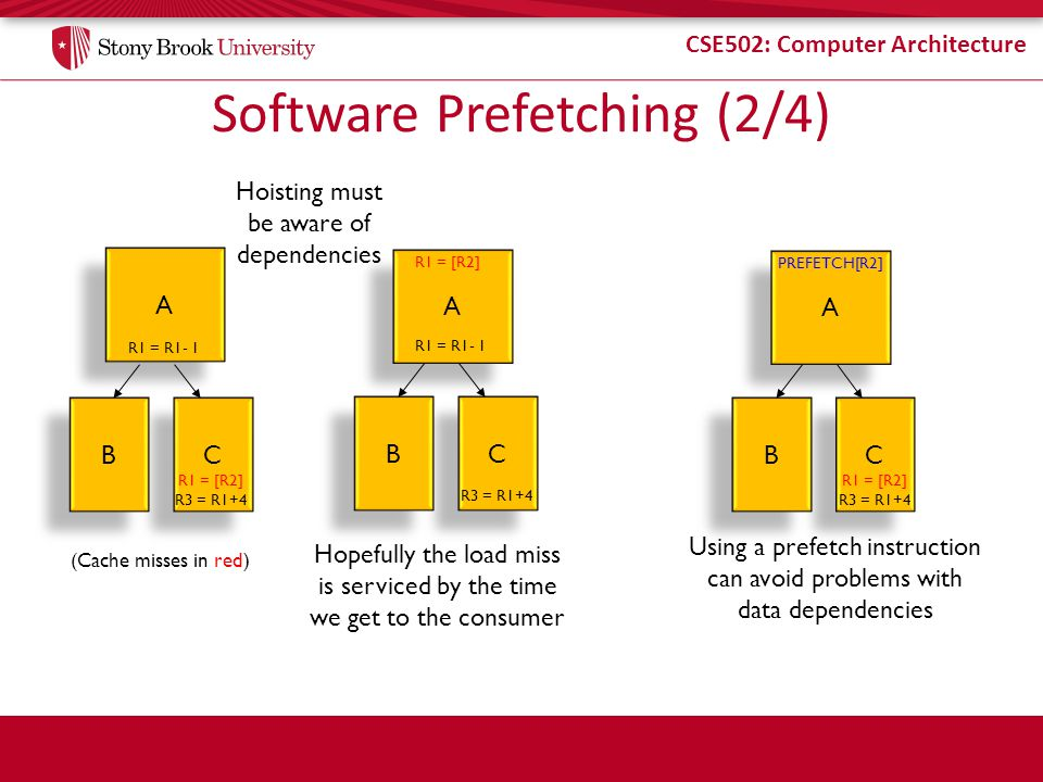 CSE502: Computer Architecture A A C C B B R3 = R1+4 R1 = [R2] Software Prefetching (2/4) A A C C B B R1 = [R2] R3 = R1+4 (Cache misses in red) Hopefully the load miss is serviced by the time we get to the consumer R1 = R1- 1 Hoisting must be aware of dependencies A A C C B B R1 = [R2] R3 = R1+4 PREFETCH[R2] Using a prefetch instruction can avoid problems with data dependencies