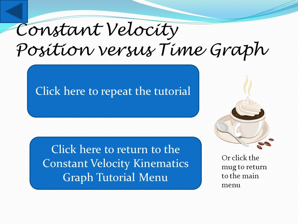 Constant Velocity Position versus Time Graph Click here to repeat the tutorial Click here to return to the Constant Velocity Kinematics Graph Tutorial Menu Or click the mug to return to the main menu
