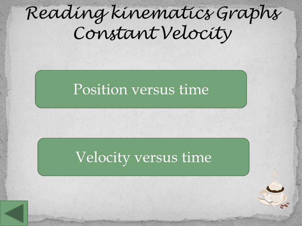 Velocity versus time 1.