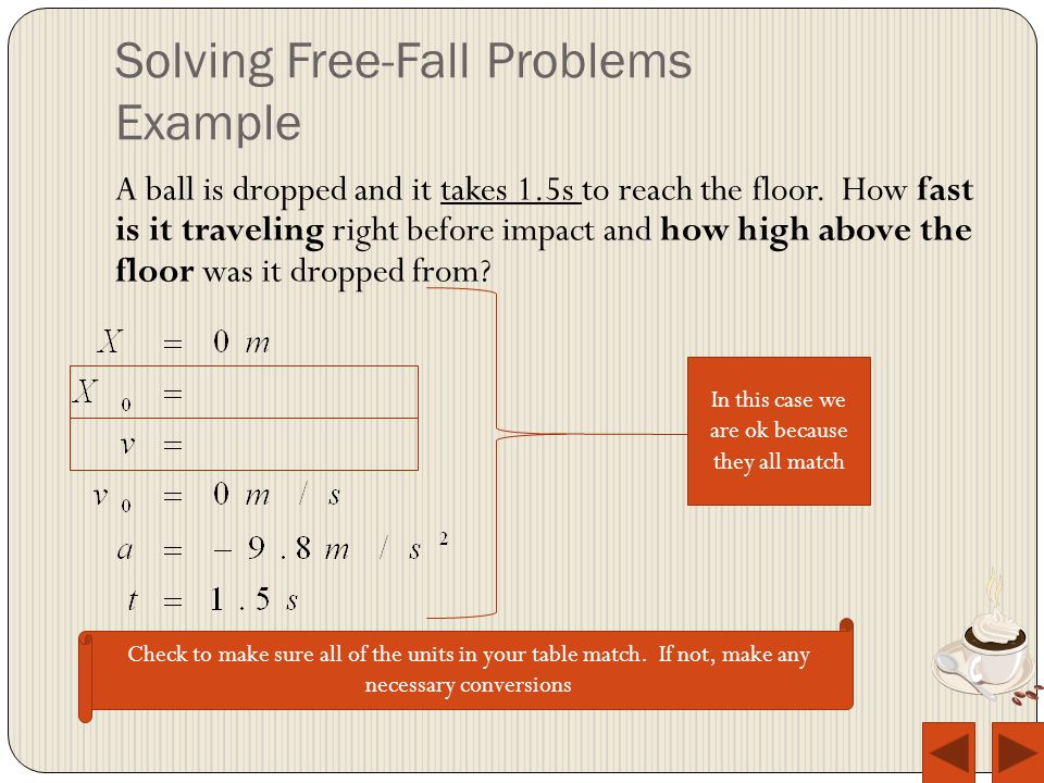 Solving Free-Fall Problems Example Check to make sure all of the units in your table match.