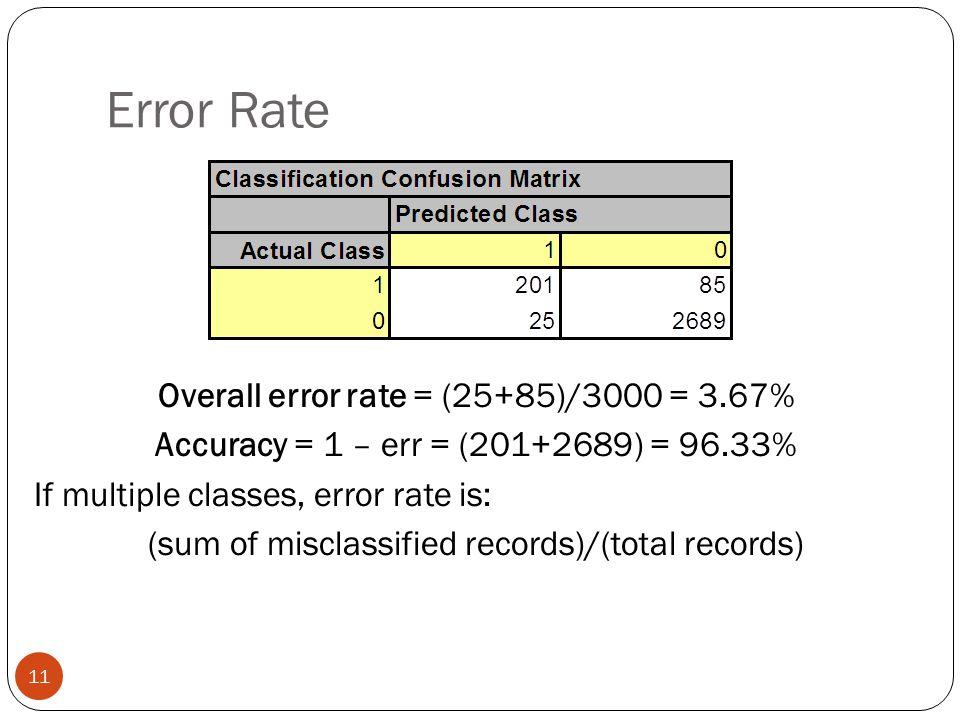 Error Rate Overall error rate = (25+85)/3000 = 3.67% Accuracy = 1 – err = (201+2689) = 96.33% If multiple classes, error rate is: (sum of misclassifie