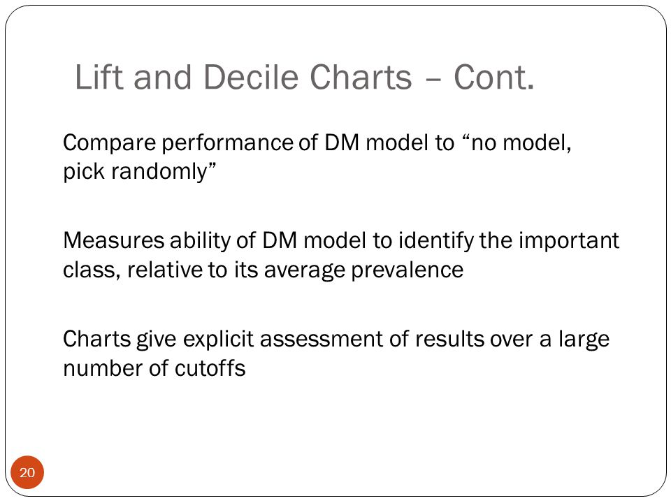 """Lift and Decile Charts – Cont. Compare performance of DM model to """"no model, pick randomly"""" Measures ability of DM model to identify the important cla"""