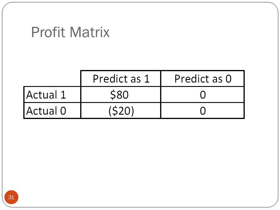 Profit Matrix 31