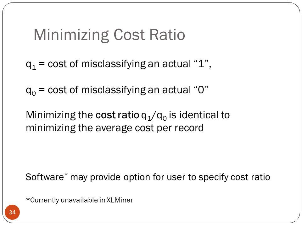 "Minimizing Cost Ratio q 1 = cost of misclassifying an actual ""1"", q 0 = cost of misclassifying an actual ""0"" Minimizing the cost ratio q 1 /q 0 is ide"