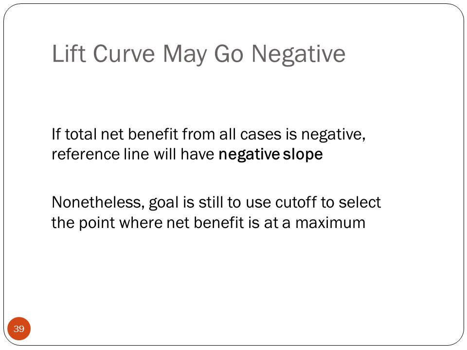 Lift Curve May Go Negative If total net benefit from all cases is negative, reference line will have negative slope Nonetheless, goal is still to use