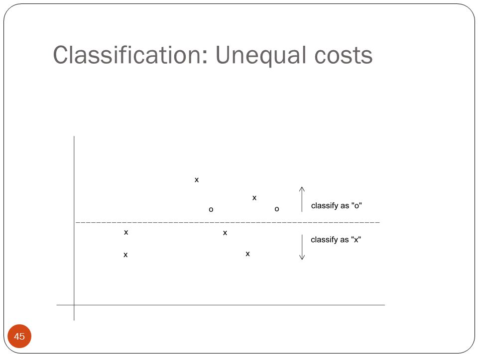 Classification: Unequal costs 45