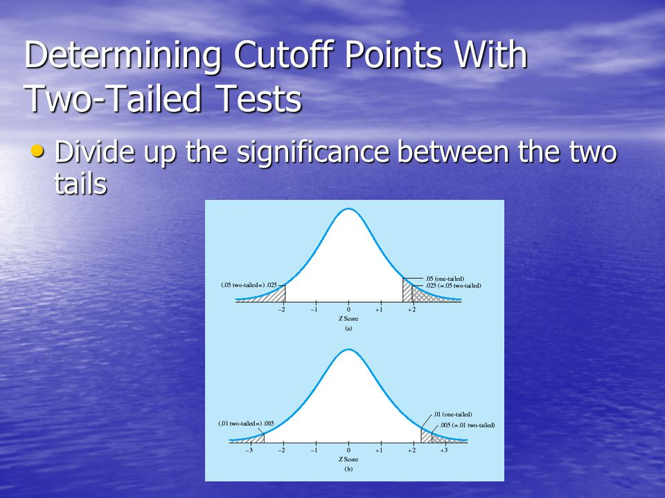 Determining Cutoff Points With Two-Tailed Tests Divide up the significance between the two tails Divide up the significance between the two tails