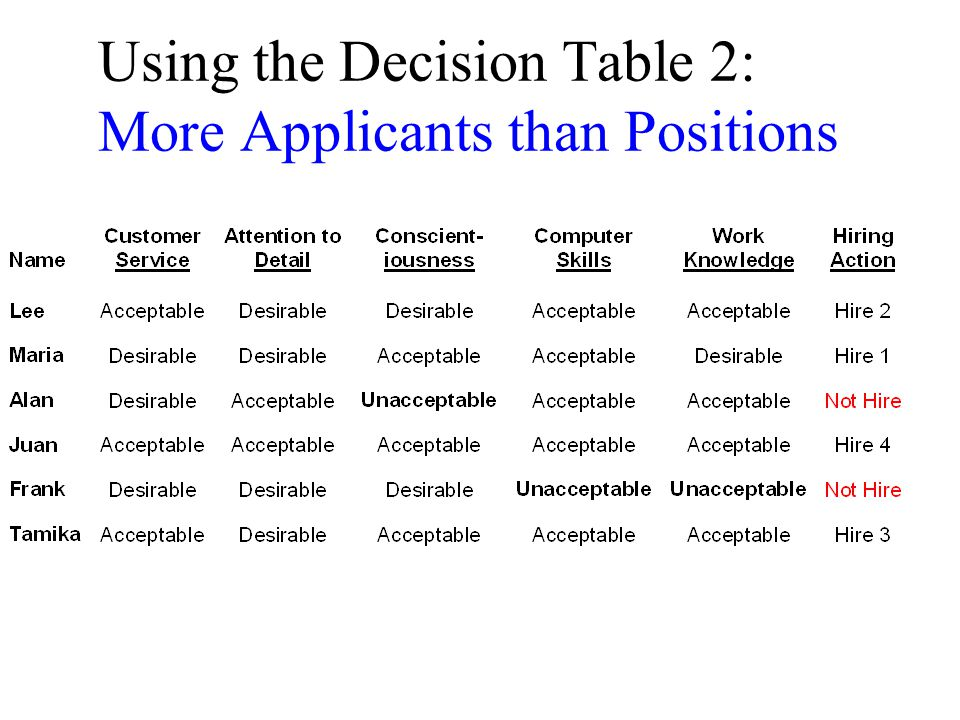 Using the Decision Table 2: More Applicants than Positions