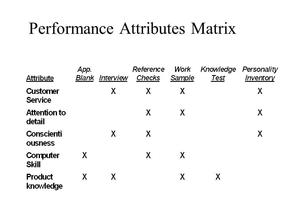 Performance Attributes Matrix
