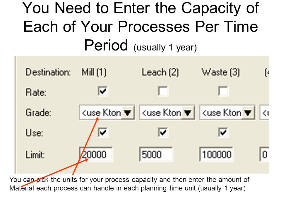 You Need to Enter the Capacity of Each of Your Processes Per Time Period (usually 1 year) You can pick the units for your process capacity and then enter the amount of Material each process can handle in each planning time unit (usually 1 year)