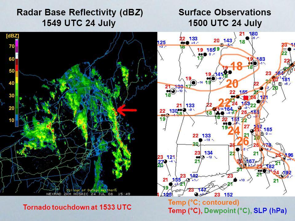 Surface Observations 1500 UTC 24 July Radar Base Reflectivity (dBZ) 1549 UTC 24 July Temp (°C; contoured) Temp (°C), Dewpoint (°C), SLP (hPa) Tornado touchdown at 1533 UTC