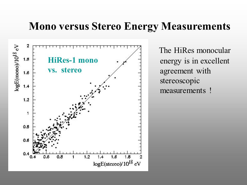 Mono versus Stereo Energy Measurements The HiRes monocular energy is in excellent agreement with stereoscopic measurements .