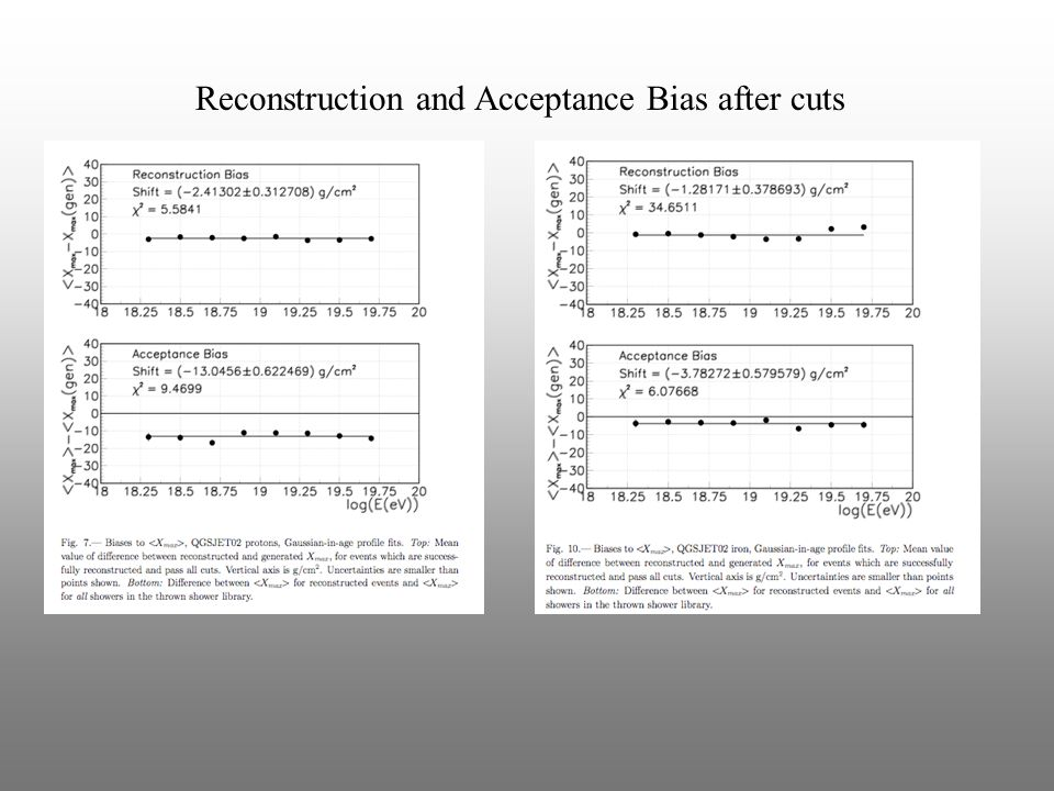 Reconstruction and Acceptance Bias after cuts