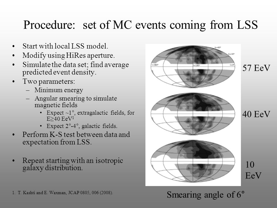 Procedure: set of MC events coming from LSS Start with local LSS model.