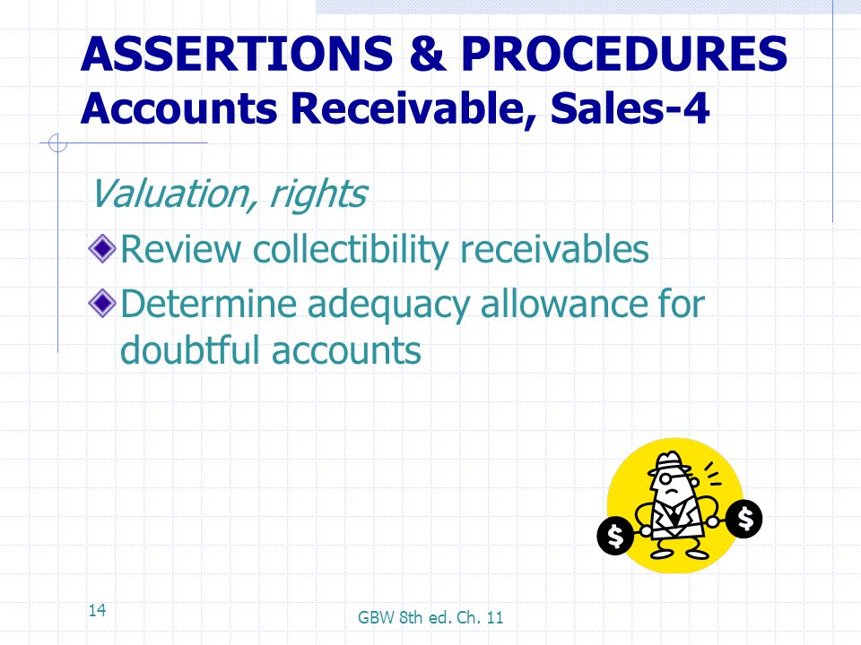 GBW 8th ed. Ch. 11 14 ASSERTIONS & PROCEDURES Accounts Receivable, Sales-4 Valuation, rights Review collectibility receivables Determine adequacy allo