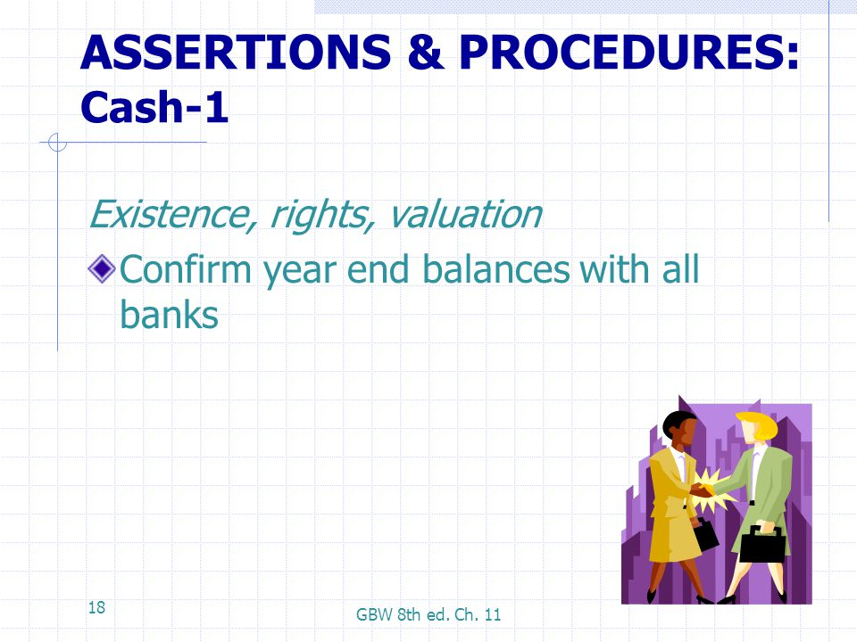 GBW 8th ed. Ch. 11 18 ASSERTIONS & PROCEDURES: Cash-1 Existence, rights, valuation Confirm year end balances with all banks