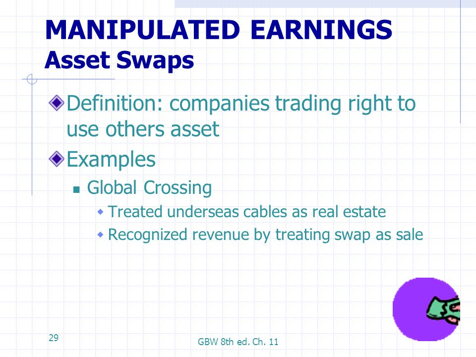 GBW 8th ed. Ch. 11 29 MANIPULATED EARNINGS Asset Swaps Definition: companies trading right to use others asset Examples Global Crossing  Treated unde
