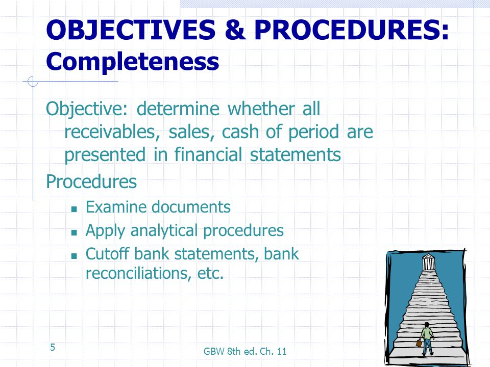 GBW 8th ed. Ch. 11 5 OBJECTIVES & PROCEDURES: Completeness Objective: determine whether all receivables, sales, cash of period are presented in financ