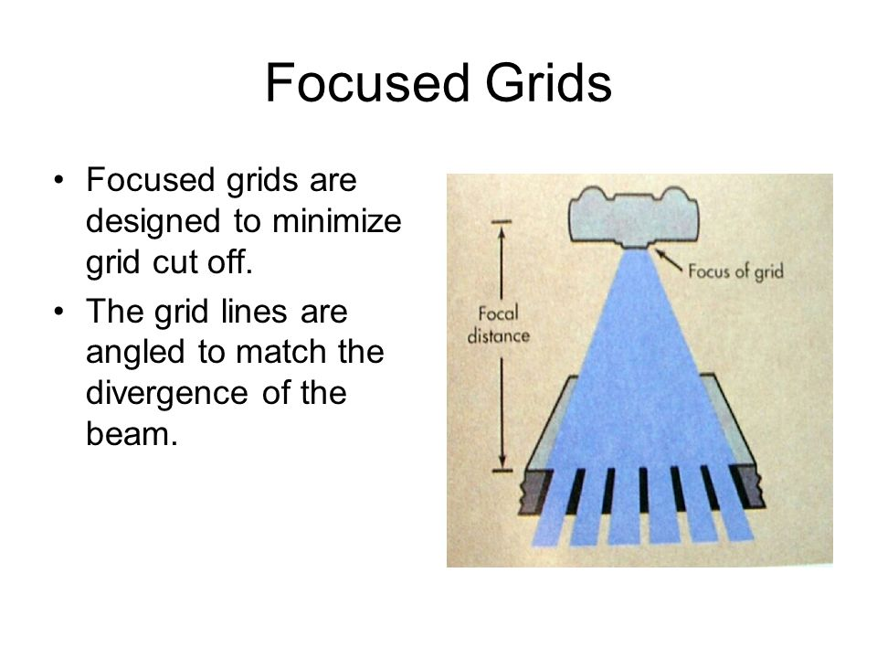 Focused Grids Focused grids are designed to minimize grid cut off. The grid lines are angled to match the divergence of the beam.