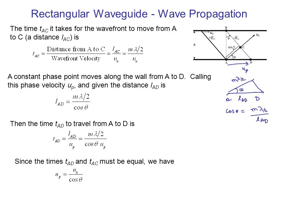 Rectangular Waveguide - Wave Propagation A constant phase point moves along the wall from A to D. Calling this phase velocity u p, and given the dista