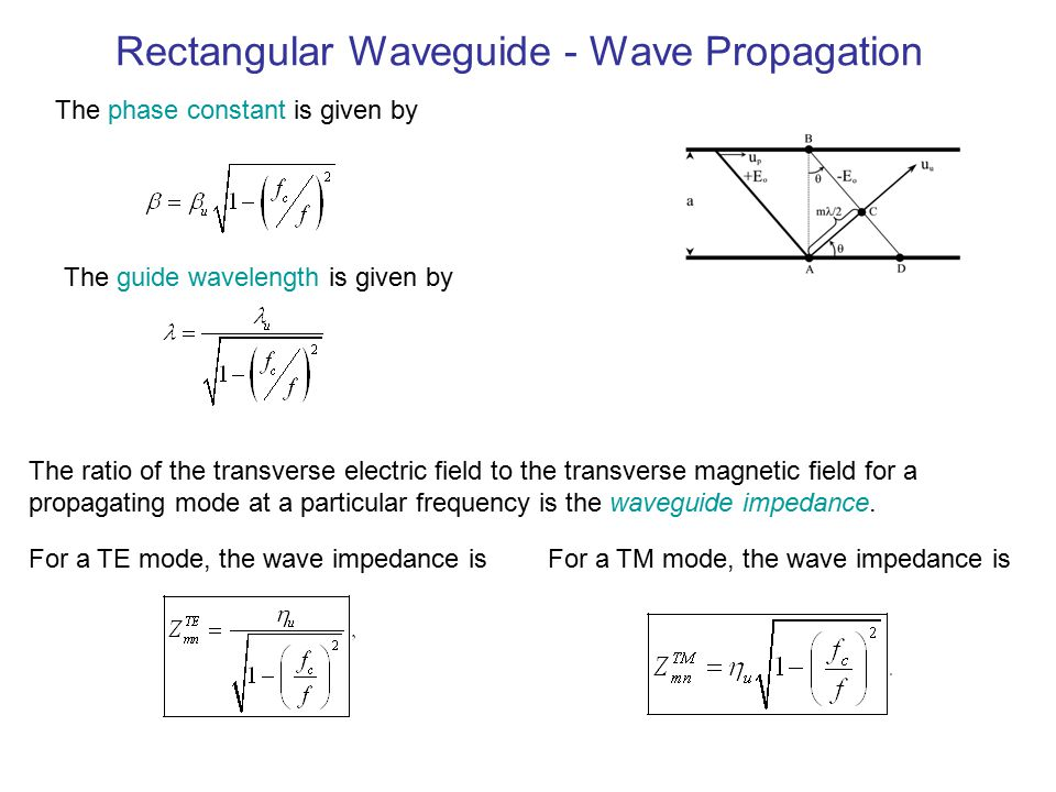 Rectangular Waveguide - Wave Propagation The ratio of the transverse electric field to the transverse magnetic field for a propagating mode at a parti
