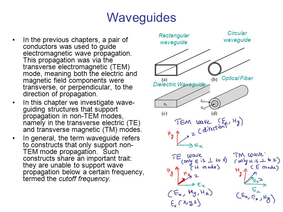 Rectangular Waveguide - Wave Propagation A constant phase point moves along the wall from A to D.