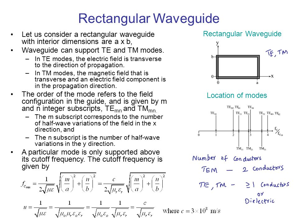Rectangular Waveguide Location of modes Let us consider a rectangular waveguide with interior dimensions are a x b, Waveguide can support TE and TM mo