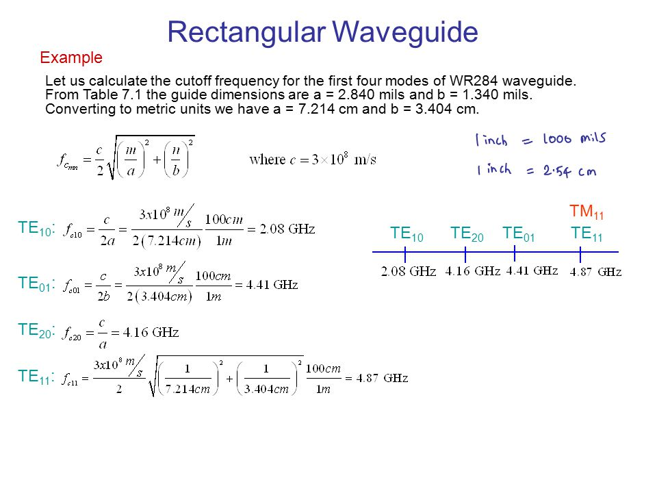 Rectangular Waveguide Example Let us calculate the cutoff frequency for the first four modes of WR284 waveguide. From Table 7.1 the guide dimensions a