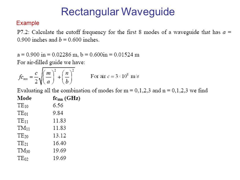 Rectangular Waveguide Example
