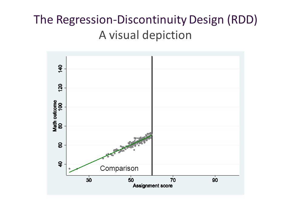 The Regression-Discontinuity Design (RDD) A visual depiction Comparison