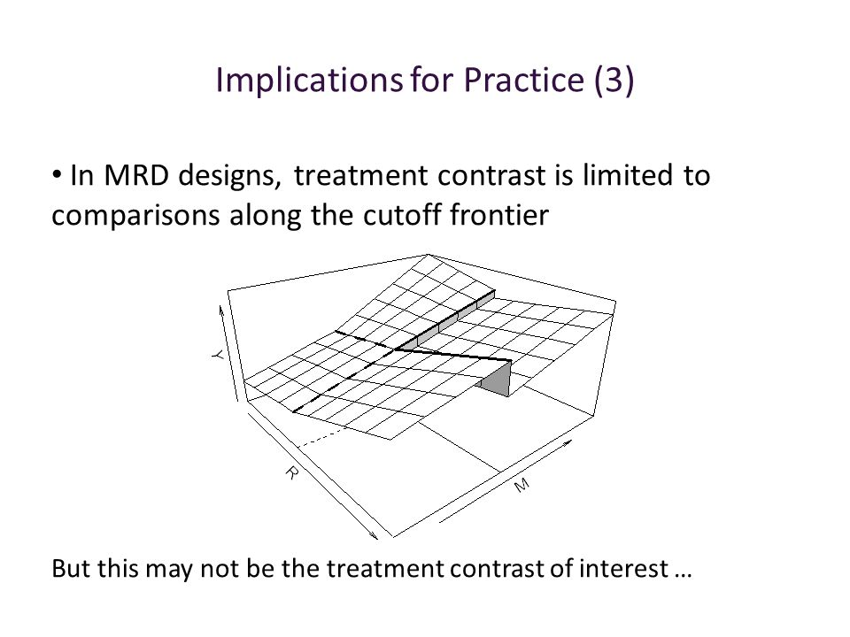 In MRD designs, treatment contrast is limited to comparisons along the cutoff frontier But this may not be the treatment contrast of interest … Implications for Practice (3)