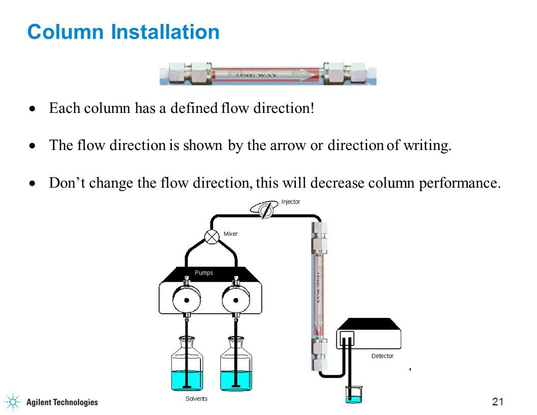 21 Column Installation  Each column has a defined flow direction.