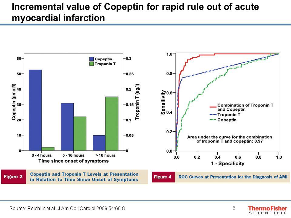 5 Source: Reichlin et al.