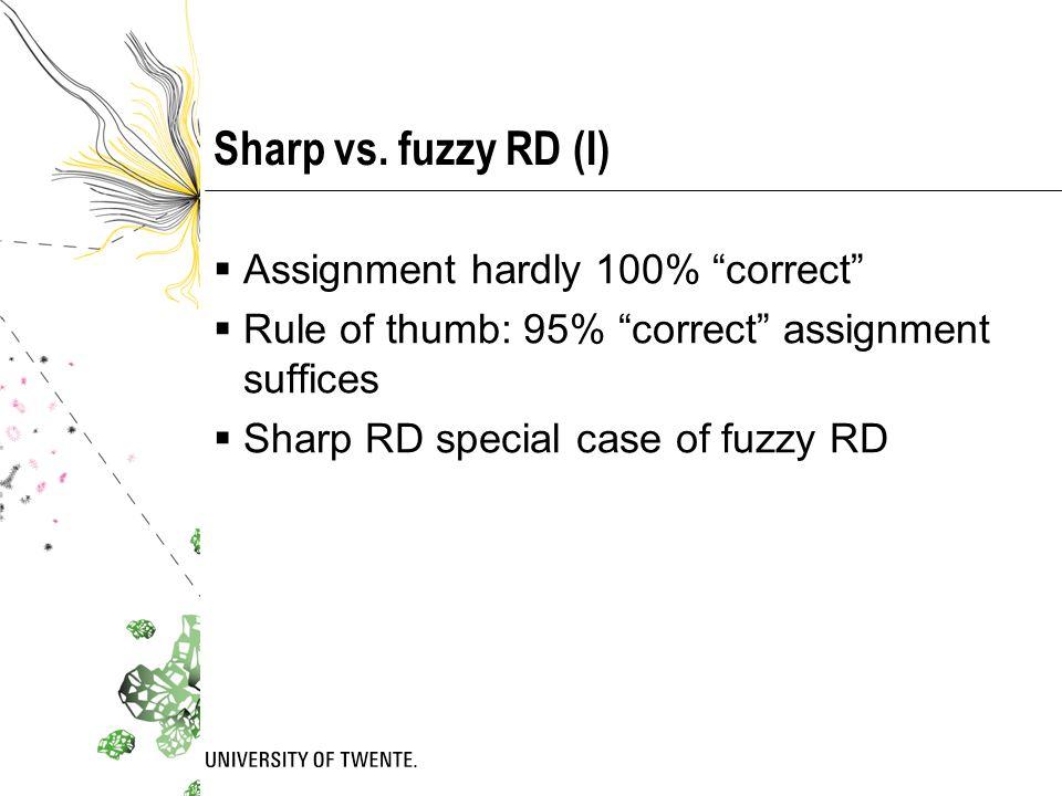 Sharp vs.