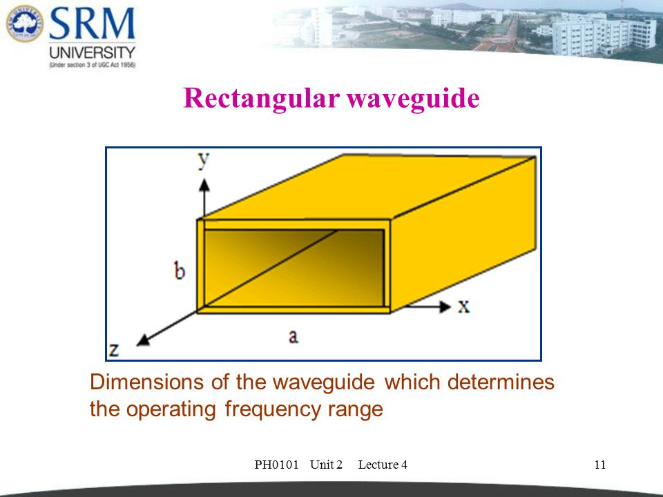 PH0101 Unit 2 Lecture 411 Rectangular waveguide Dimensions of the waveguide which determines the operating frequency range