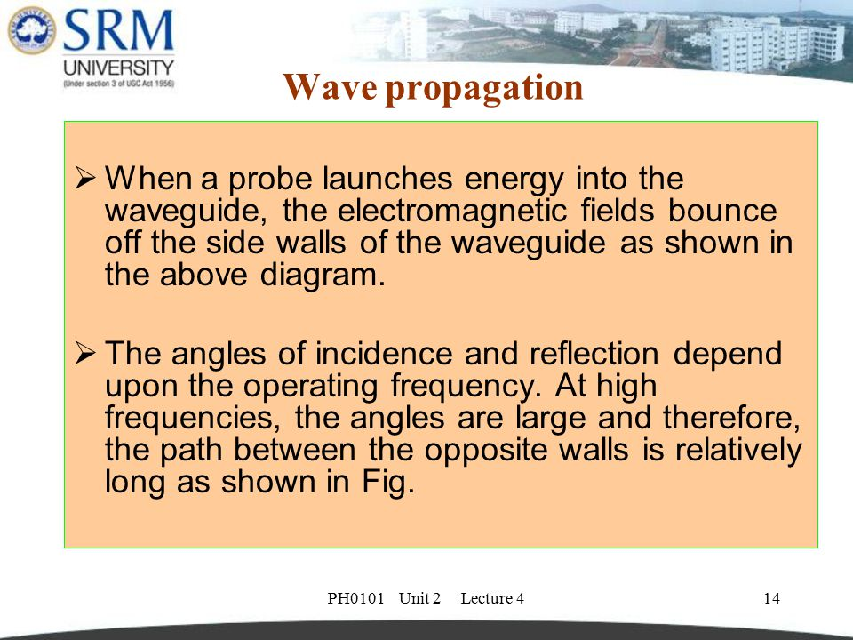 PH0101 Unit 2 Lecture 414 Wave propagation  When a probe launches energy into the waveguide, the electromagnetic fields bounce off the side walls of