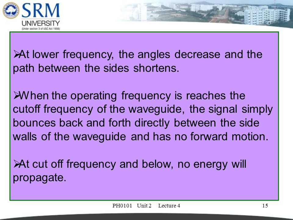 PH0101 Unit 2 Lecture 415  At lower frequency, the angles decrease and the path between the sides shortens.  When the operating frequency is reaches