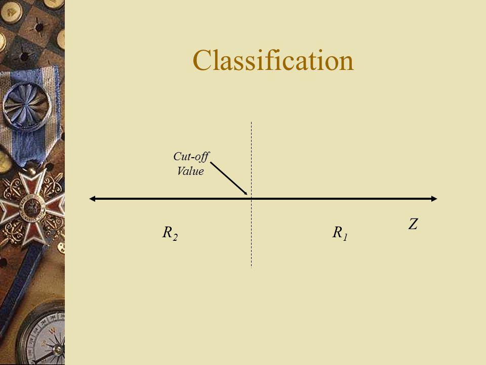Classification Z Cut-off Value R2R2 R1R1