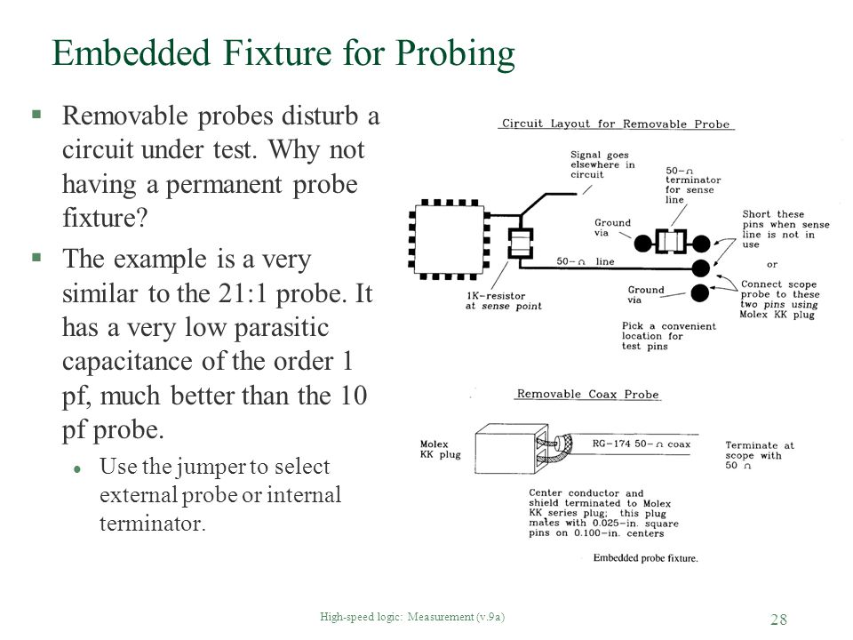 High-speed logic: Measurement (v.9a) 28 Embedded Fixture for Probing §Removable probes disturb a circuit under test. Why not having a permanent probe