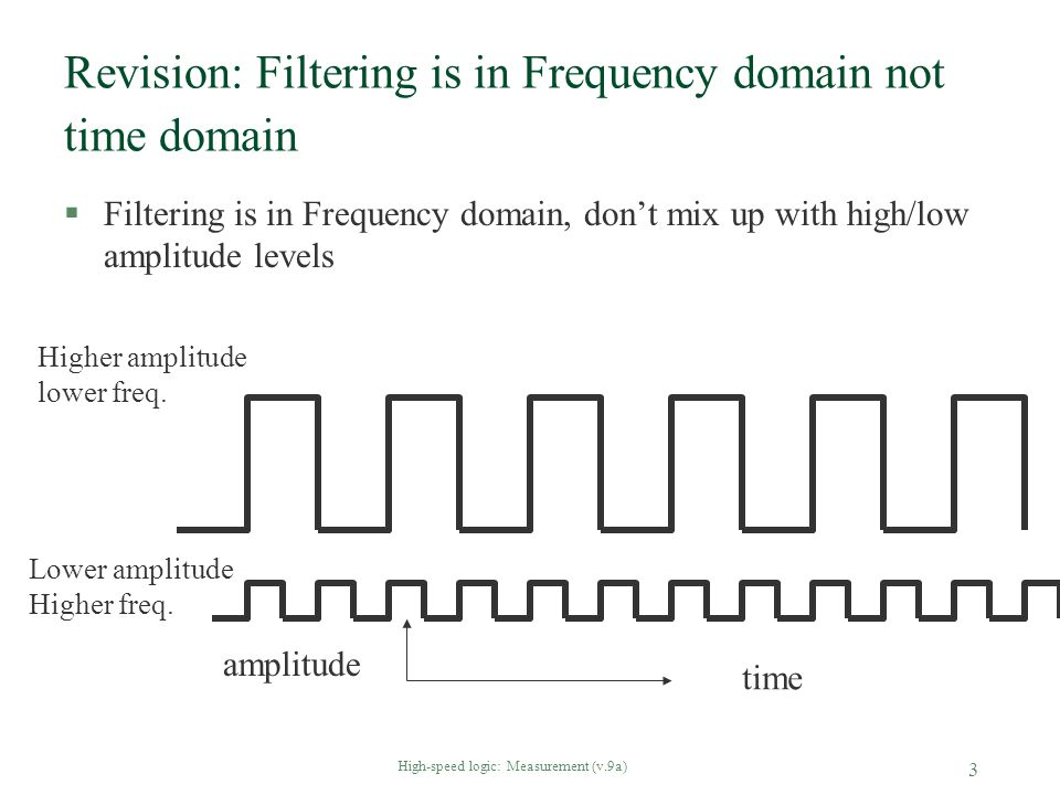 High-speed logic: Measurement (v.9a) 3 Revision: Filtering is in Frequency domain not time domain §Filtering is in Frequency domain, don't mix up with
