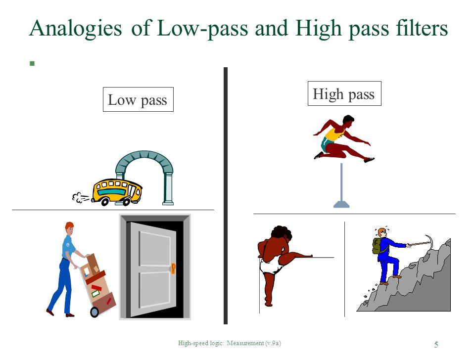 High-speed logic: Measurement (v.9a) 5 Analogies of Low-pass and High pass filters § High pass Low pass