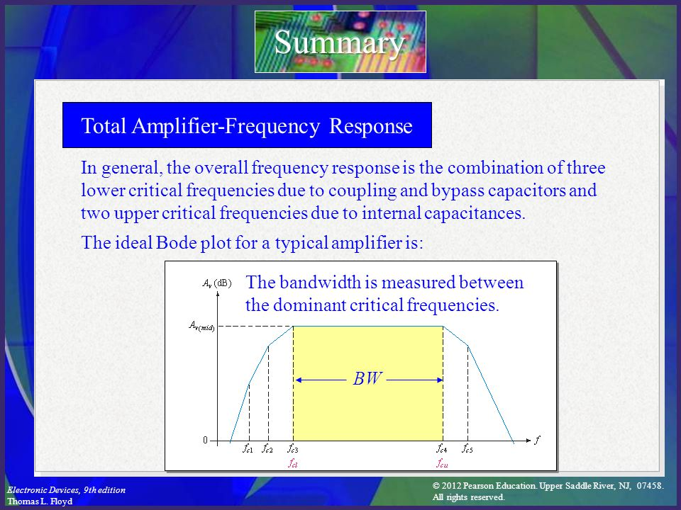 © 2012 Pearson Education. Upper Saddle River, NJ, 07458. All rights reserved. Electronic Devices, 9th edition Thomas L. Floyd Total Amplifier-Frequenc