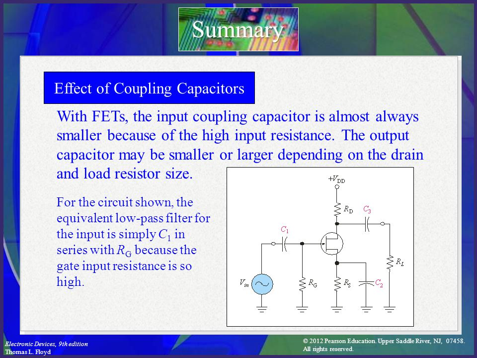 © 2012 Pearson Education. Upper Saddle River, NJ, 07458. All rights reserved. Electronic Devices, 9th edition Thomas L. Floyd Effect of Coupling Capac