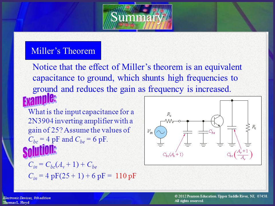 © 2012 Pearson Education. Upper Saddle River, NJ, 07458. All rights reserved. Electronic Devices, 9th edition Thomas L. Floyd Miller's Theorem Notice